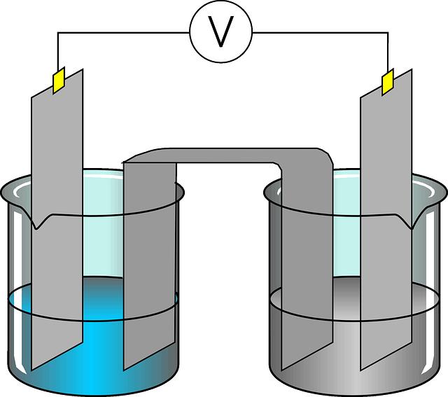 elektro-chemická laboratoř